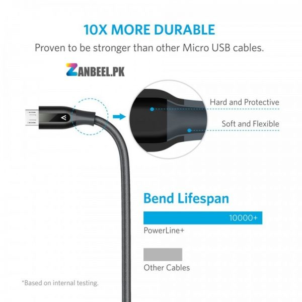 Anker PowerLine 6ft Micro USB Cable Gray.... 1