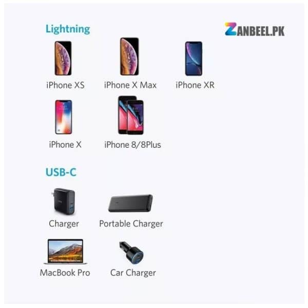Anker PowerLine Select USB C To Lightning Cable 3ft....